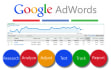 manage your google adwords campaigns