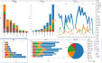 hadoop analytics and reporting using tableau and hive