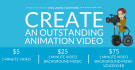 make an animation video