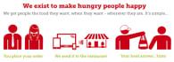 give you a food ordering system like swiggy, grub hub