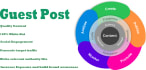 do  the guest post with 35 da pa
