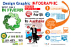 create a IMAJINATION Infographic