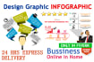 create a CLEAN Design Infographic