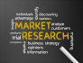 do market research and competitive analysis for your business
