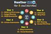 do Top your Google Rank with Manual Tier 5 SEO linkbuilding