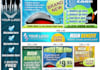 design banner or header with any size that attract more visitor to your site
