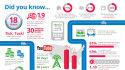 design elegant professional infographics