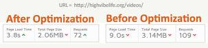 optimize your wordpress site speed