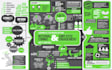 design professional and attractive infographic