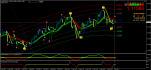 give you a very promising forex scalper system