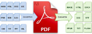 convert PDF To Word Excel PowerPoint or vice versa