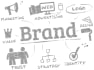 help you create a branding plan for your business profit