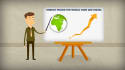 design an Outstanding White board and explainer video