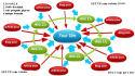 create high pr 3500 dofollow Backlinks to rank Google