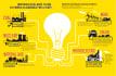 design Exclusive Flowcharts and diagrams