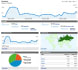 get  Real TRAFFIC to your website 600 daily visits guaranteed