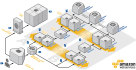 create cloud aws ec2 server Lamp, Wamp, Tomcat, JBoss stack