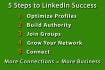 guide you to LinkedIn Winning