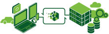 develop rest api web services using php