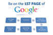 optimize your website with regard to better SEO